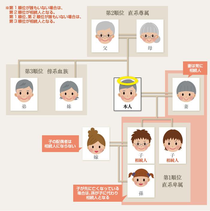 know_heir02.jpg